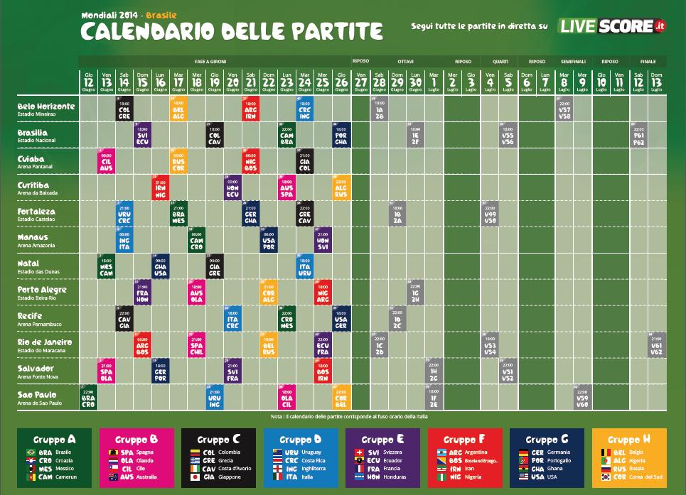 Mondiali Calendario.Coppa Mondiali 2014 Calendario Campionati Mondiali Calcio 2014